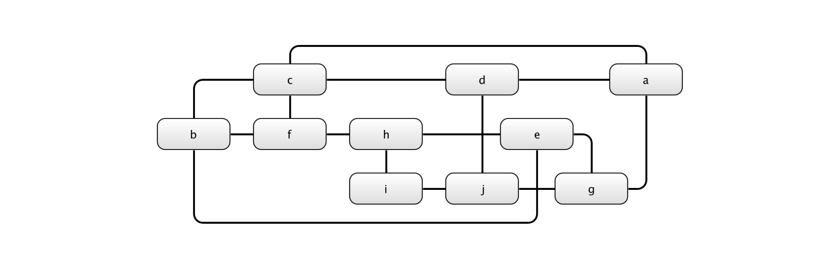 Graph 1, 2-Connected
