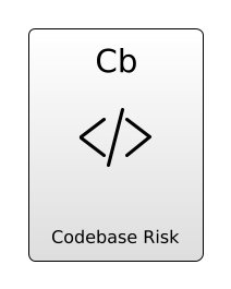 Codebase Risk